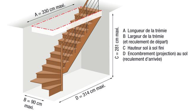 Réaliser Une Tremie Pour Installer Un Escalier 1 4 Tournant